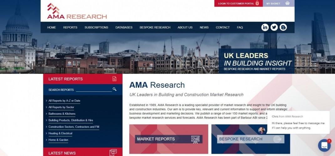AMA Research Ltd