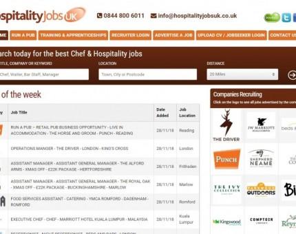 Hospitality Jobs UK